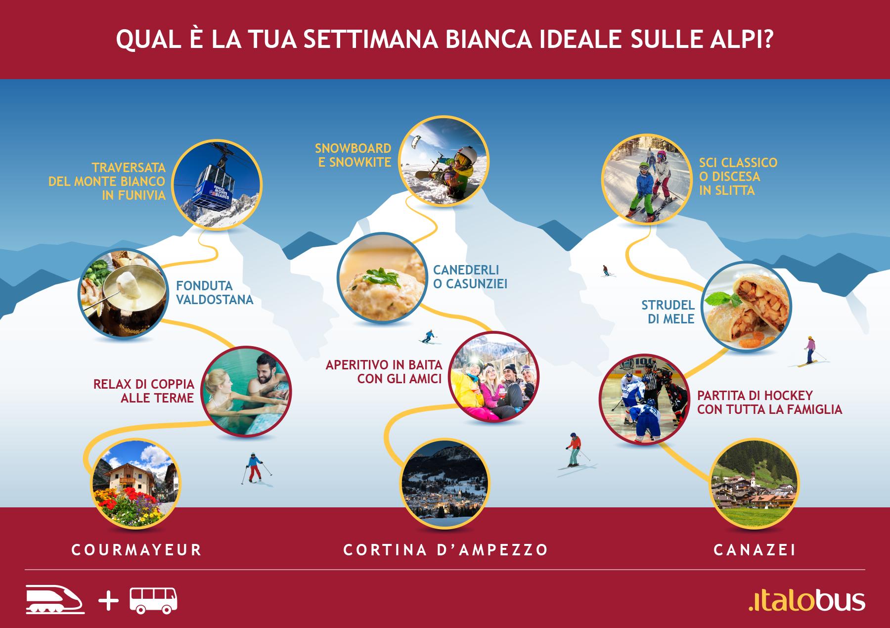 Settimana bianca con gli amici? Il divertimento a Cortina non è solo sugli sci!